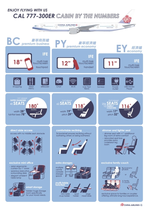 (image credit: China Airlines)