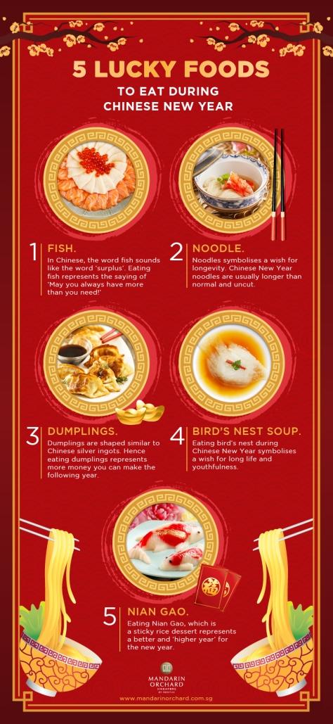 5 lucky food