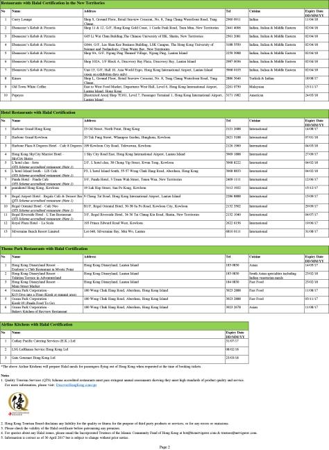 List Of Halal And Haram Food Ingredients Pdf