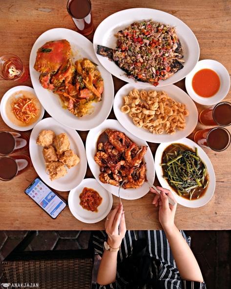 BANDAR DJAKARTA ANCOL Promo with Traveloka Eats | ANAKJAJAN COM